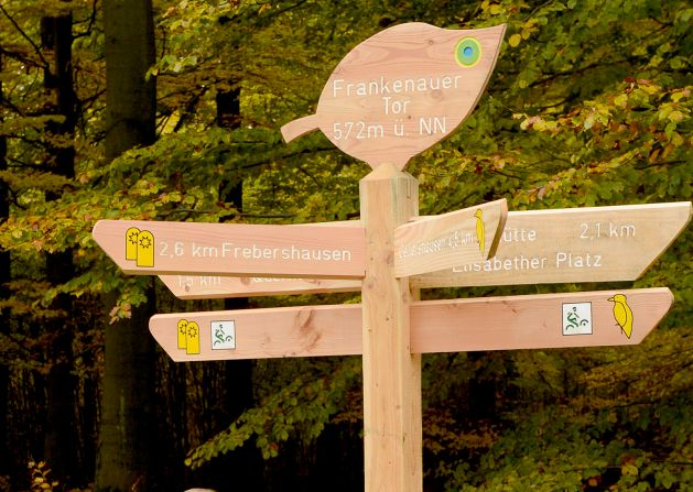 Nationalparkrouten Wegweise